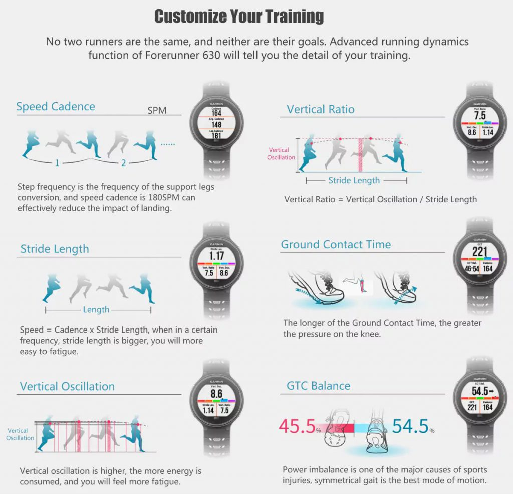 Forerunner 630 - Customize your training