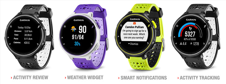 Comparison of the Garmin Forerunner 235 vs 230